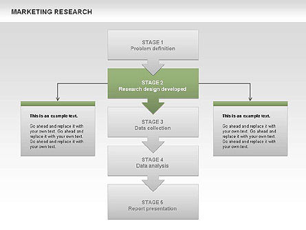 Marketing Research Process Diagrams Slide 10