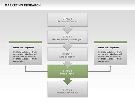 Marketing Research Process Diagrams Slide 12