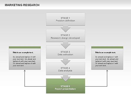 Marketing Research Process Diagrams Slide 13