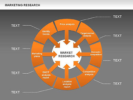 Marketing Research Process Diagrams Slide 14