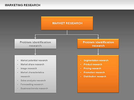 Marketing Research Process Diagrams Slide 15