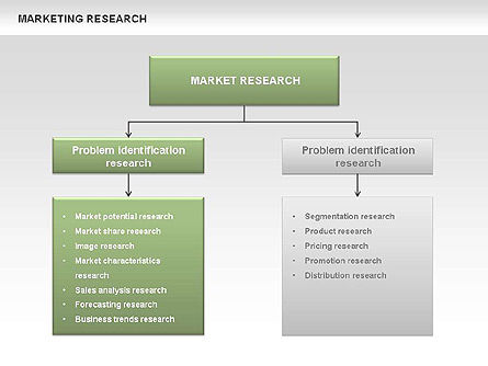 Marketing Research Process Diagrams Slide 6
