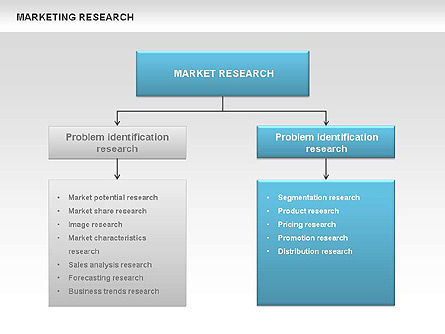Marketing Research Process Diagrams Slide 7
