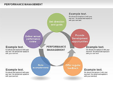 Performance Management Cycle Diagrams, 00464, Business Models — PoweredTemplate.com