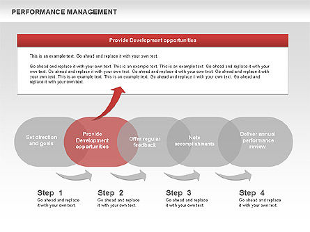 Performance Management Cycle Diagrams, Slide 10, 00464, Business Models — PoweredTemplate.com