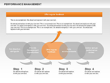 Performance Management Cycle Diagrams, Slide 11, 00464, Business Models — PoweredTemplate.com