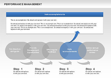 Performance Management Cycle Diagrams, Slide 12, 00464, Business Models — PoweredTemplate.com