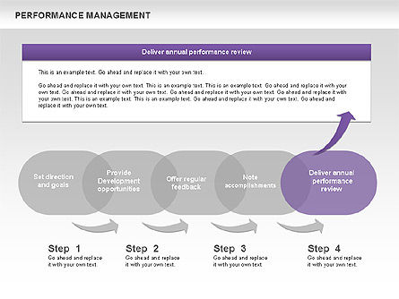 Performance Management Cycle Diagrams, Slide 13, 00464, Business Models — PoweredTemplate.com