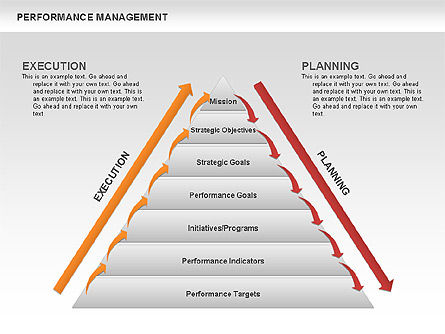 Performance Management Cycle Diagrams, Slide 14, 00464, Business Models — PoweredTemplate.com