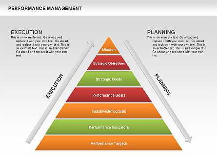 Performance Management Cycle Diagrams, Slide 2, 00464, Business Models — PoweredTemplate.com