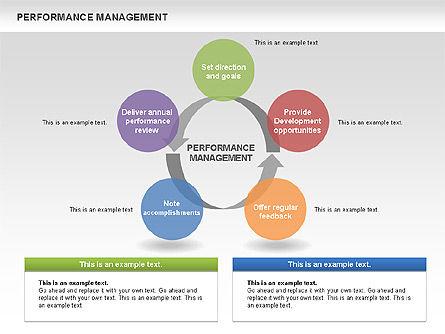 Performance Management Cycle Diagrams, Slide 3, 00464, Business Models — PoweredTemplate.com