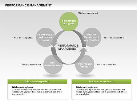 Performance Management Cycle Diagrams, Slide 4, 00464, Business Models — PoweredTemplate.com