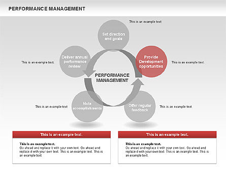 Performance Management Cycle Diagrams, Slide 5, 00464, Business Models — PoweredTemplate.com