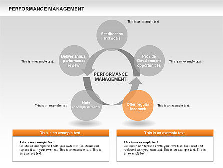 Performance Management Cycle Diagrams, Slide 6, 00464, Business Models — PoweredTemplate.com