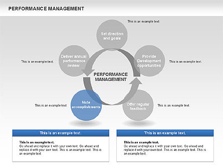 Performance Management Cycle Diagrams, Slide 7, 00464, Business Models — PoweredTemplate.com