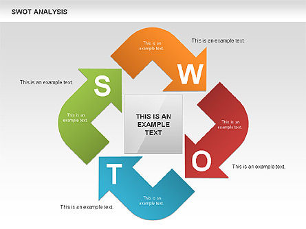 Business Models: Swot analyseproces diagram #00465