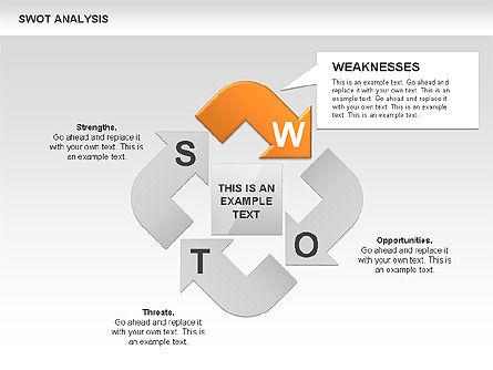 SWOT Analysis Process Diagram, Slide 3, 00465, Business Models — PoweredTemplate.com