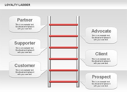 Business Models: Loyalty Ladder Charts #00482