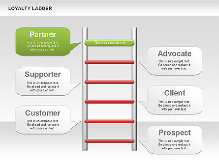 Loyalty Ladder Charts, Slide 2, 00482, Business Models — PoweredTemplate.com