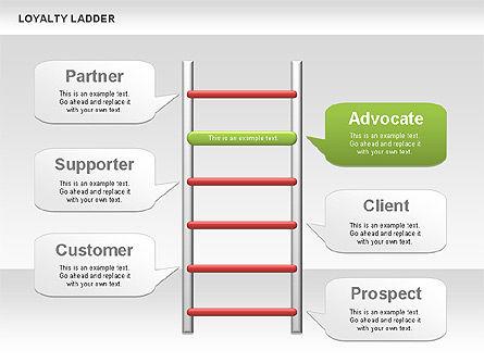 Loyalty Ladder Charts, Slide 3, 00482, Business Models — PoweredTemplate.com