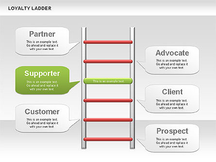 Loyalty Ladder Charts, Slide 4, 00482, Business Models — PoweredTemplate.com