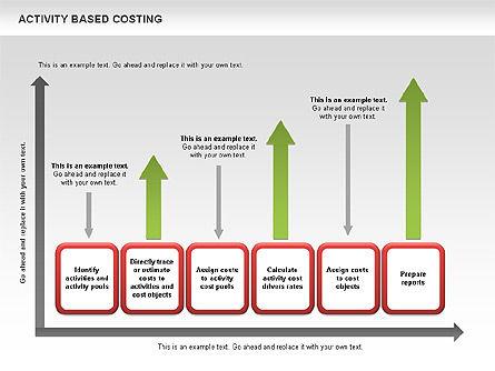 Activity Based Costing Arrow Diagram, Slide 10, 00520, Business Models — PoweredTemplate.com