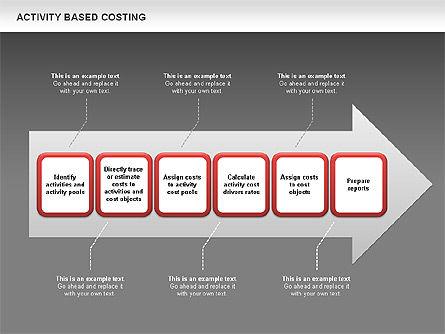Activity Based Costing Arrow Diagram, Slide 11, 00520, Business Models — PoweredTemplate.com
