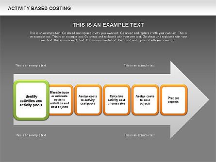 Activity Based Costing Arrow Diagram, Slide 12, 00520, Business Models — PoweredTemplate.com