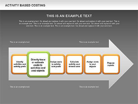 Activity Based Costing Arrow Diagram, Slide 13, 00520, Business Models — PoweredTemplate.com