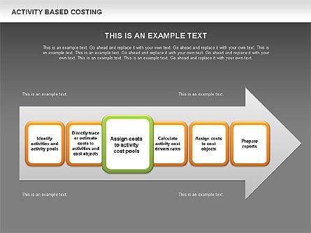 Activity Based Costing Arrow Diagram, Slide 14, 00520, Business Models — PoweredTemplate.com