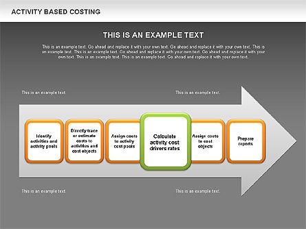 Activity Based Costing Arrow Diagram, Slide 15, 00520, Business Models — PoweredTemplate.com