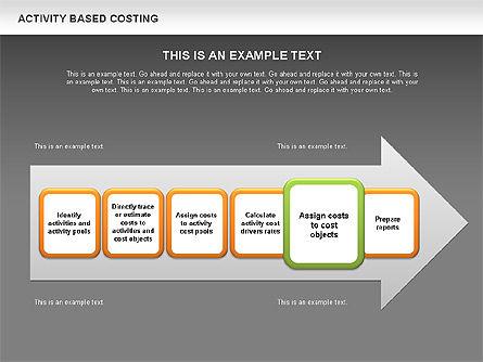 Activity Based Costing Arrow Diagram, Slide 16, 00520, Business Models — PoweredTemplate.com