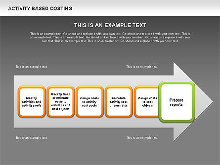 Activity Based Costing Arrow Diagram, Slide 17, 00520, Business Models — PoweredTemplate.com