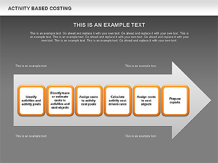 Activity Based Costing Arrow Diagram, Slide 18, 00520, Business Models — PoweredTemplate.com
