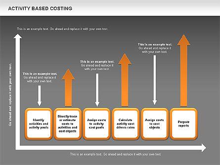 Activity Based Costing Arrow Diagram, Slide 19, 00520, Business Models — PoweredTemplate.com