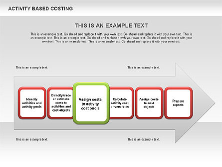 Activity Based Costing Arrow Diagram, Slide 4, 00520, Business Models — PoweredTemplate.com