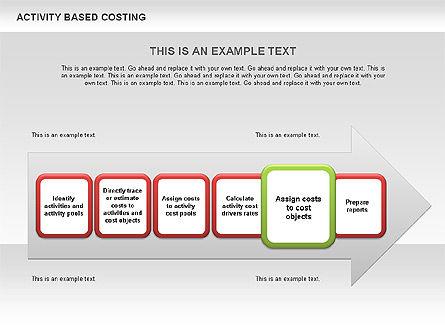 Activity Based Costing Arrow Diagram, Slide 6, 00520, Business Models — PoweredTemplate.com