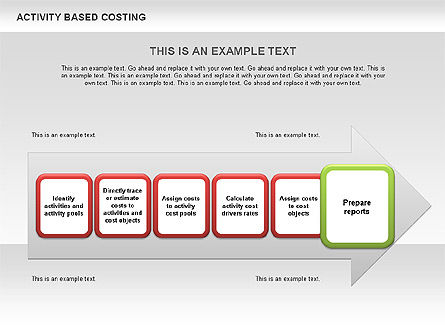 Activity Based Costing Arrow Diagram, Slide 7, 00520, Business Models — PoweredTemplate.com