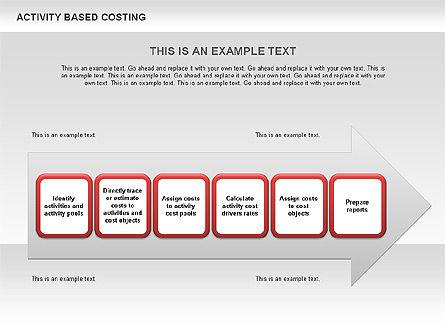 Activity Based Costing Arrow Diagram, Slide 8, 00520, Business Models — PoweredTemplate.com