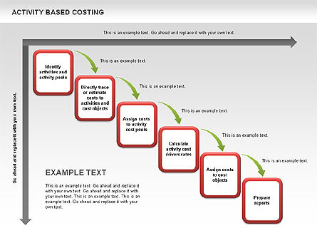 Activity Based Costing Arrow Diagram, Slide 9, 00520, Business Models — PoweredTemplate.com