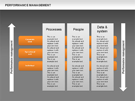 Performance Management Diagram, Slide 15, 00529, Business Models — PoweredTemplate.com