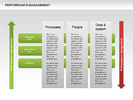 Performance Management Diagram, Slide 7, 00529, Business Models — PoweredTemplate.com