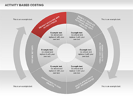 Business Models: Activity Based Costing Donut Diagram #00532