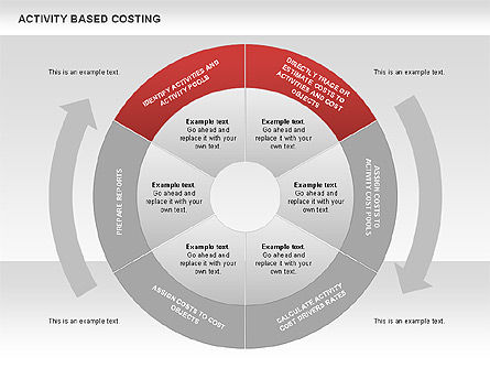 Activity Based Costing Donut Diagram, Slide 2, 00532, Business Models — PoweredTemplate.com