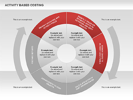 Activity Based Costing Donut Diagram, Slide 3, 00532, Business Models — PoweredTemplate.com
