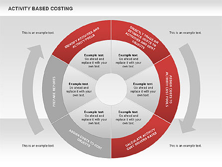 Activity Based Costing Donut Diagram, Slide 4, 00532, Business Models — PoweredTemplate.com