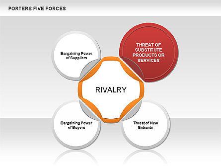 Porter's Five Forces, Slide 4, 00533, Business Models — PoweredTemplate.com