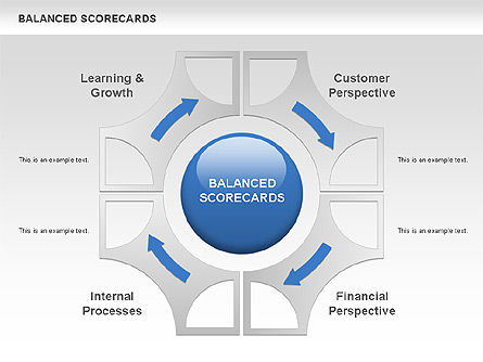 balanced scorecard diagram for powerpoint presentations, download, Modern powerpoint