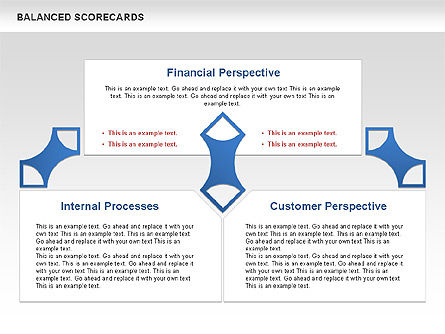 Balanced Scorecard Diagram, Slide 2, 00534, Business Models — PoweredTemplate.com