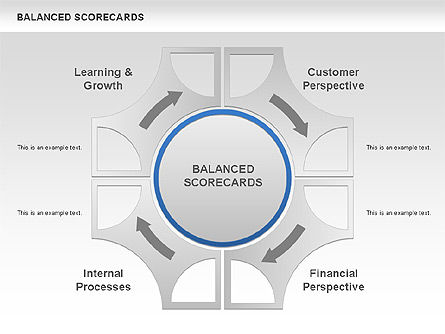 Balanced Scorecard Diagram, Slide 3, 00534, Business Models — PoweredTemplate.com